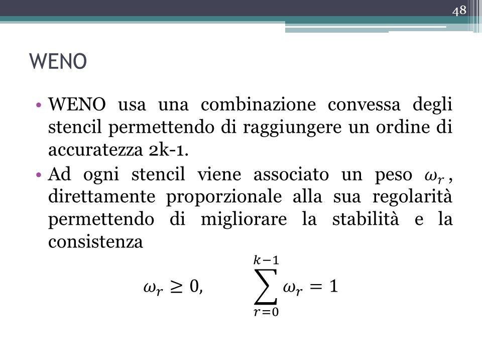 WENO WENO usa una combinazione convessa degli stencil permettendo di raggiungere un ordine di accuratezza 2k-1.