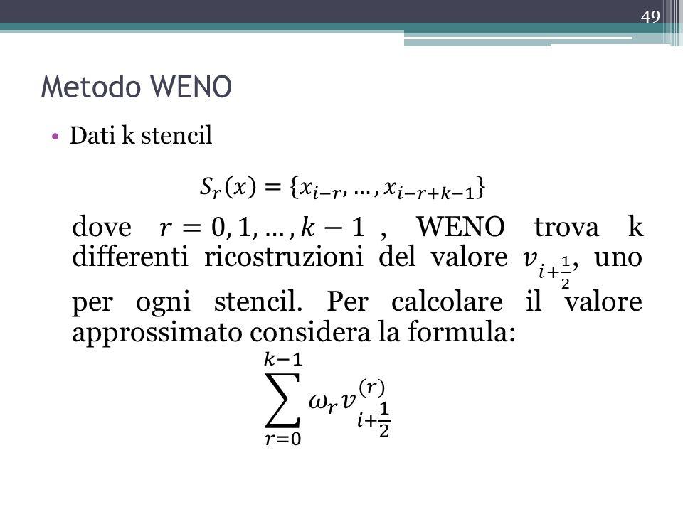 Metodo WENO Dati k stencil. 𝑆 𝑟 𝑥 = 𝑥 𝑖−𝑟 ,…, 𝑥 𝑖−𝑟+𝑘−1.