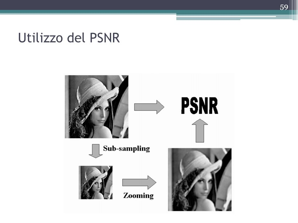 Utilizzo del PSNR