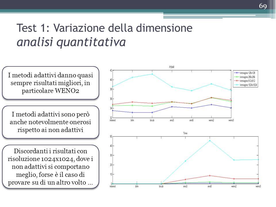 Test 1: Variazione della dimensione analisi quantitativa