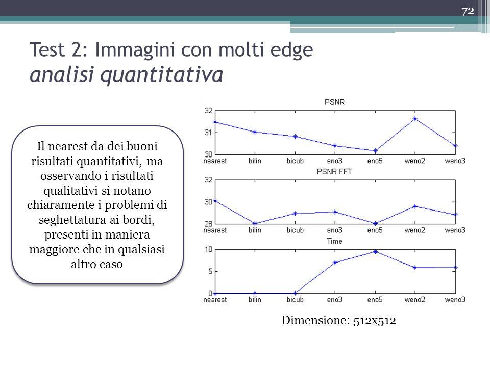 Test 2: Immagini con molti edge analisi quantitativa