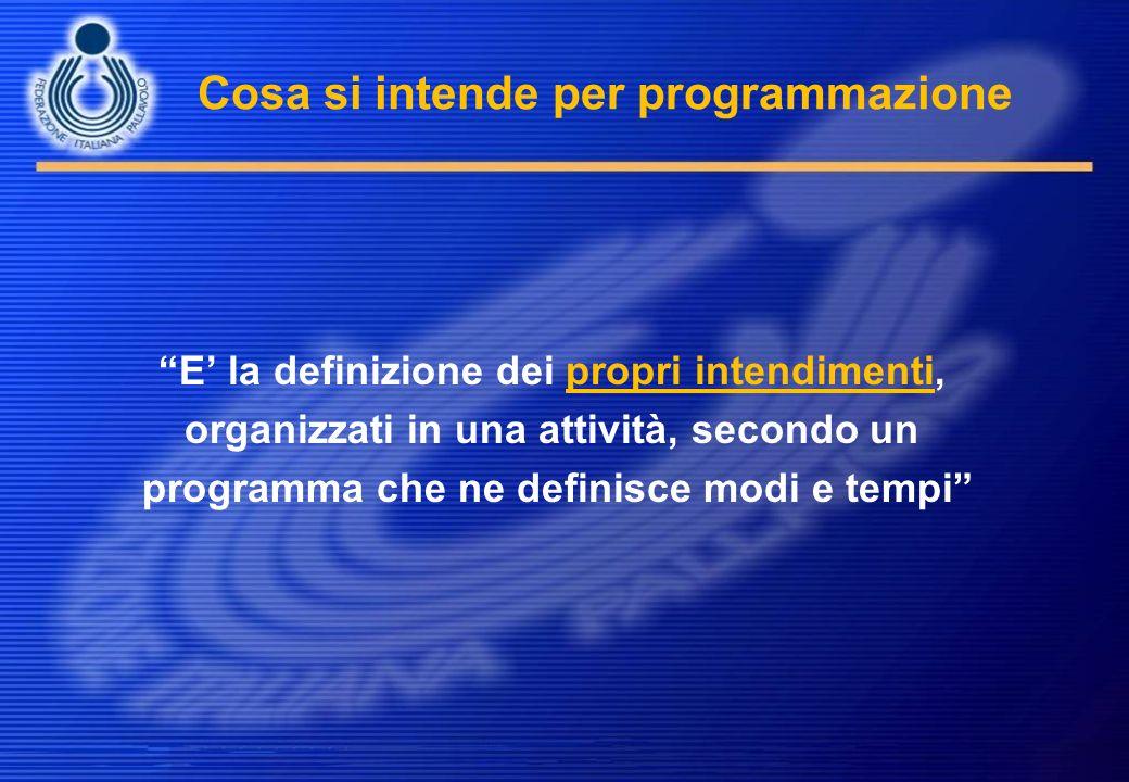 Cosa si intende per programmazione