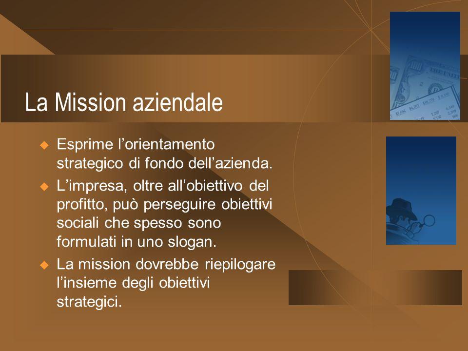 La Mission aziendale Esprime l'orientamento strategico di fondo dell'azienda.