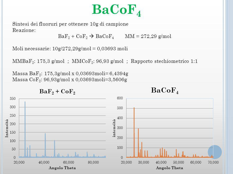 BaF2 + CoF2  BaCoF4 MM = 272,29 g/mol