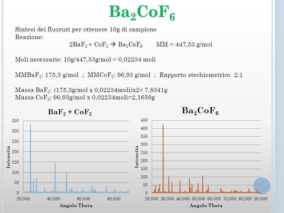 2BaF2 + CoF2  Ba2CoF6 MM = 447,53 g/mol