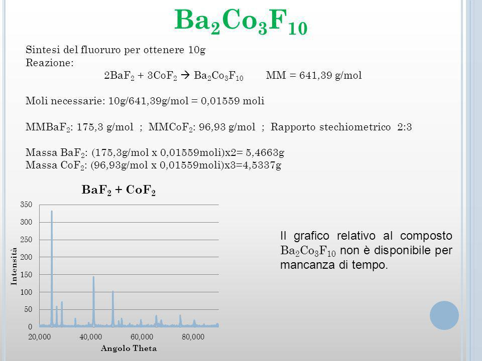 2BaF2 + 3CoF2  Ba2Co3F10 MM = 641,39 g/mol