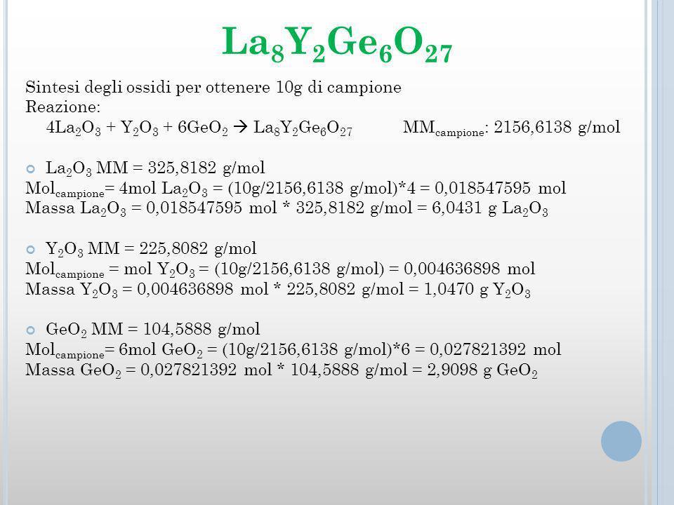 La8Y2Ge6O27 Sintesi degli ossidi per ottenere 10g di campione