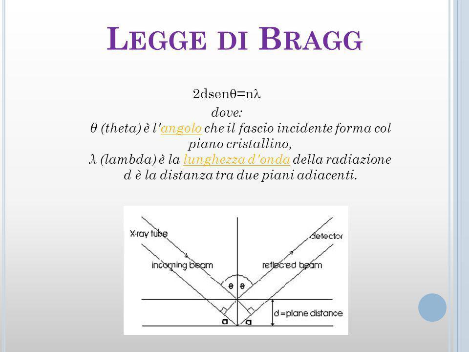 Legge di Bragg 2dsen=n