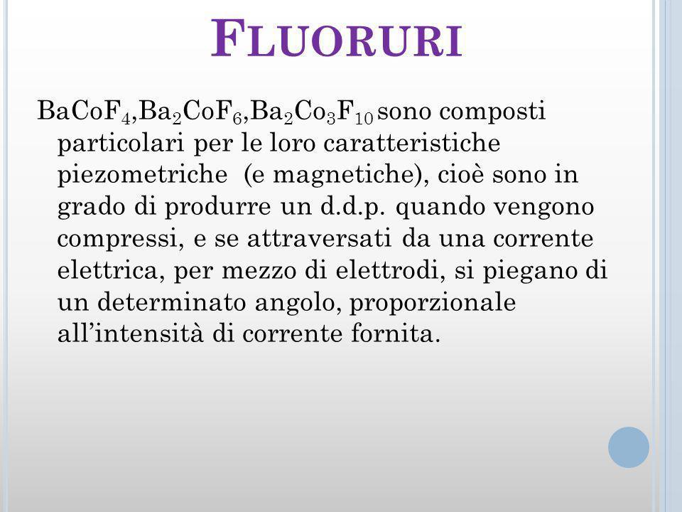 Fluoruri