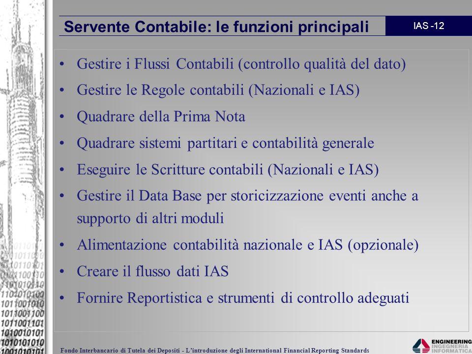 Servente Contabile: le funzioni principali