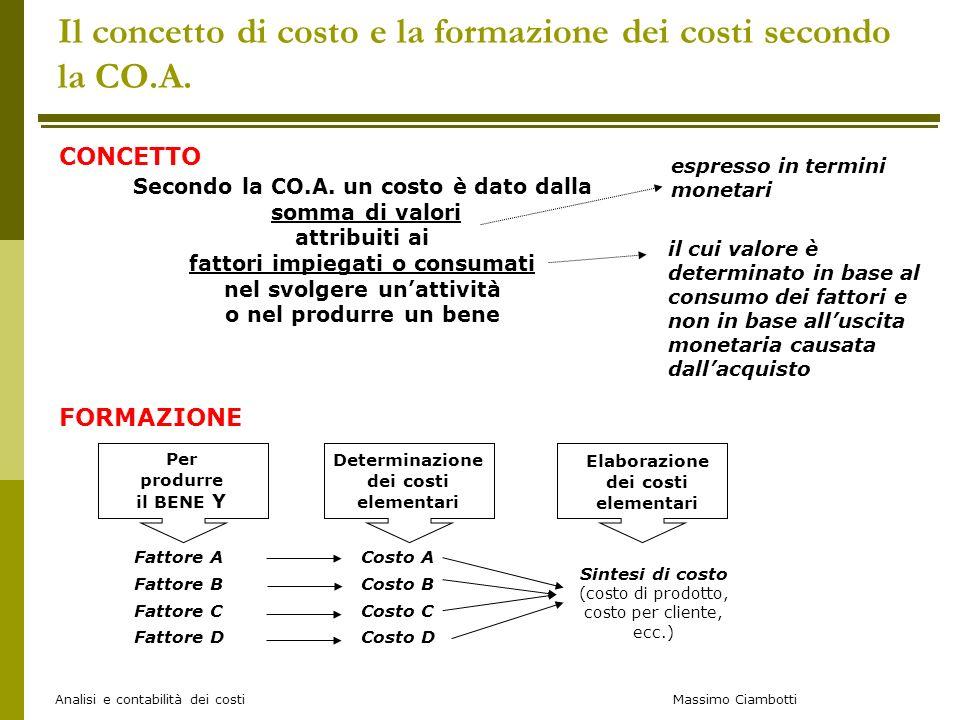 Il concetto di costo e la formazione dei costi secondo la CO.A.