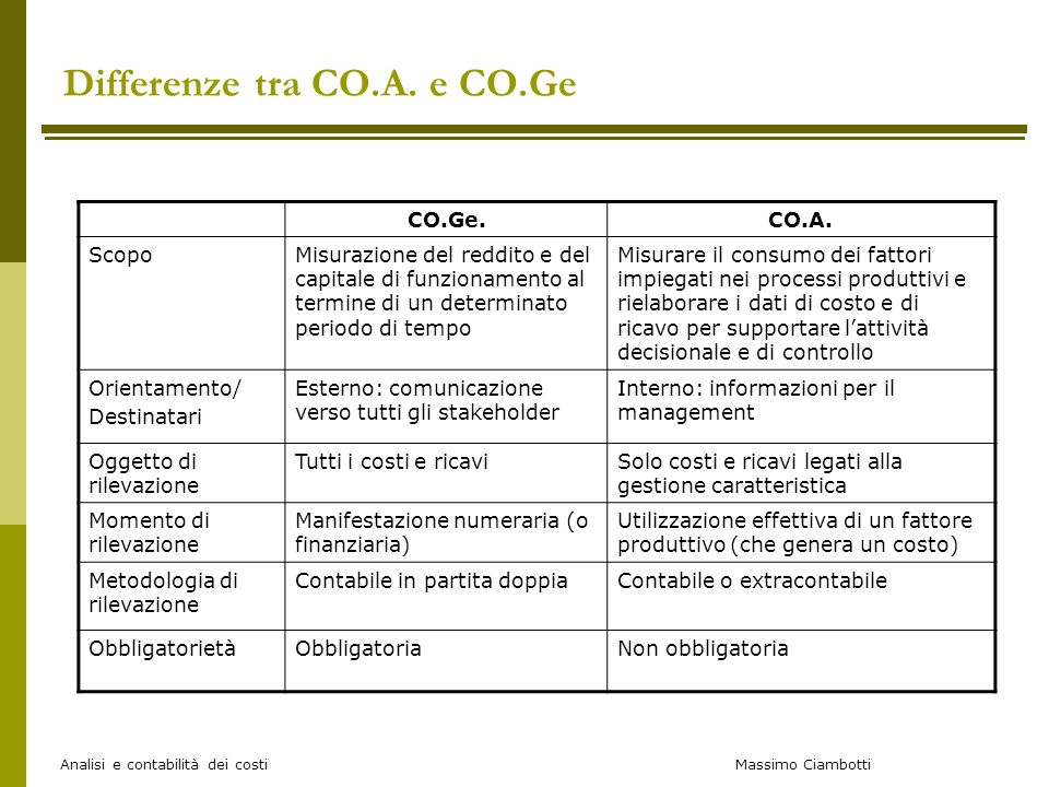 Differenze tra CO.A. e CO.Ge