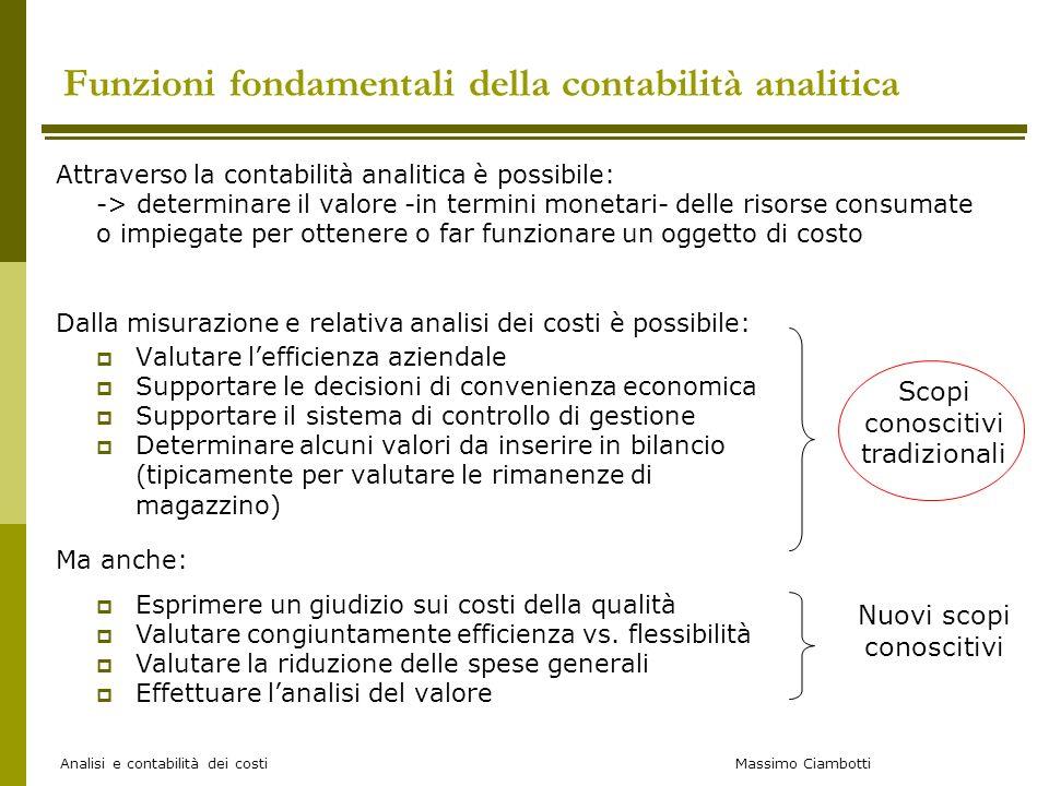 Funzioni fondamentali della contabilità analitica