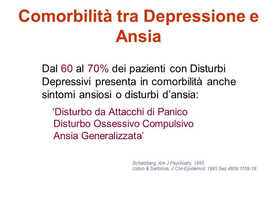 Comorbilità tra Depressione e Ansia