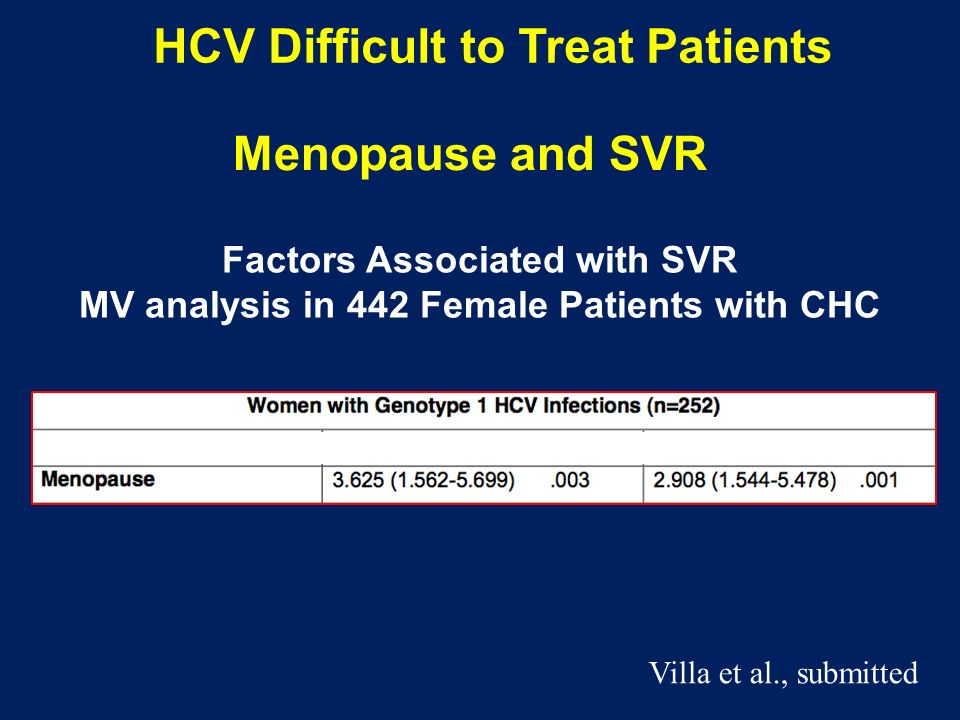 HCV Difficult to Treat Patients Factors Associated with SVR