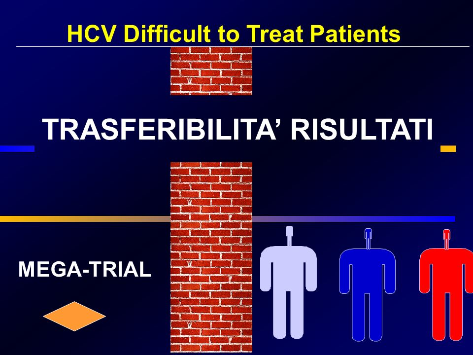 HCV Difficult to Treat Patients TRASFERIBILITA' RISULTATI