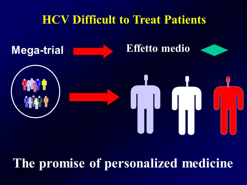 HCV Difficult to Treat Patients The promise of personalized medicine