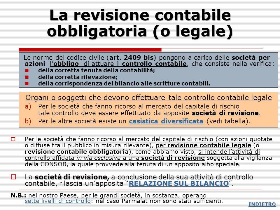 La revisione contabile obbligatoria (o legale)