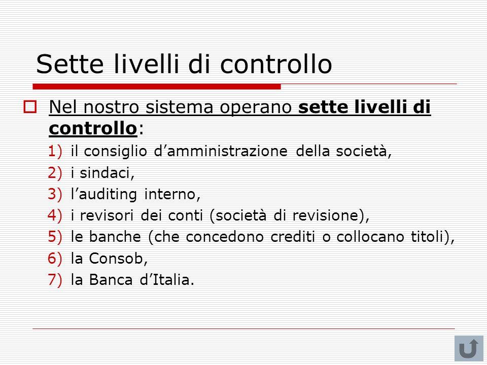 Sette livelli di controllo