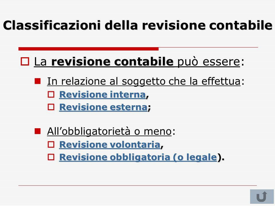 Classificazioni della revisione contabile