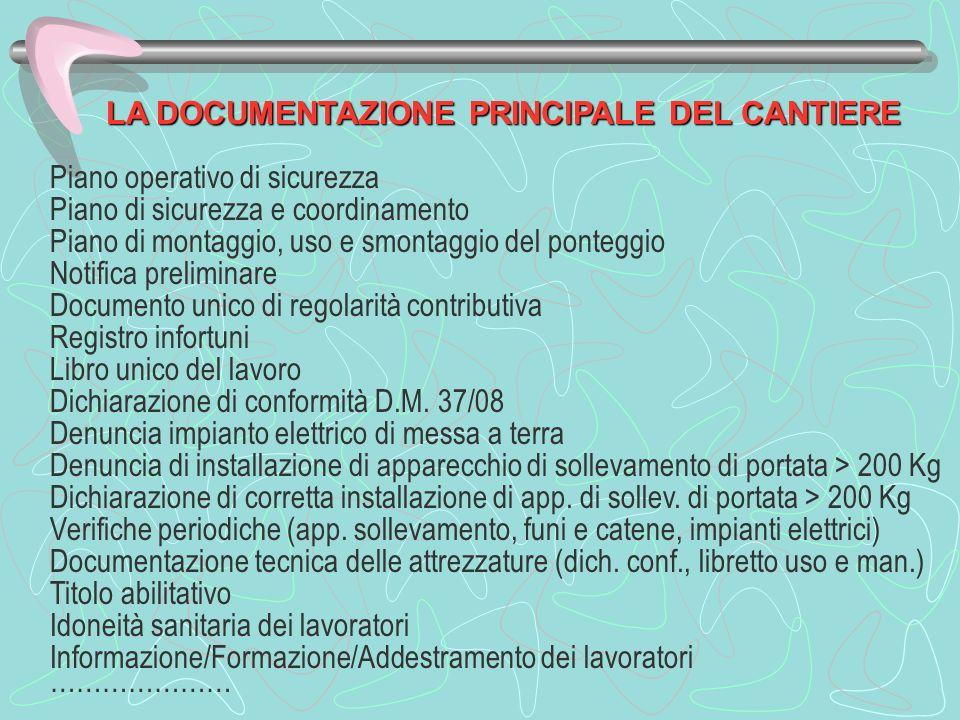 LA DOCUMENTAZIONE PRINCIPALE DEL CANTIERE