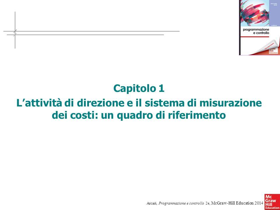 Capitolo 1 L'attività di direzione e il sistema di misurazione dei costi: un quadro di riferimento