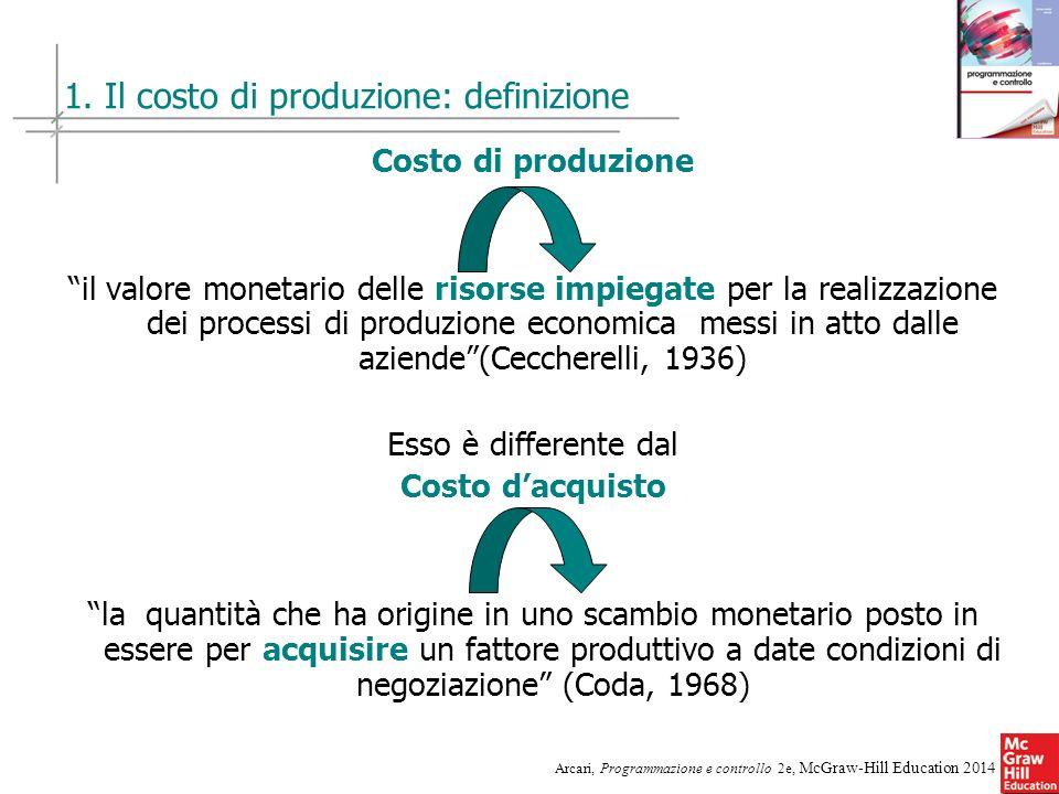 1. Il costo di produzione: definizione