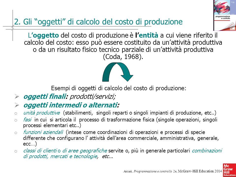 2. Gli oggetti di calcolo del costo di produzione