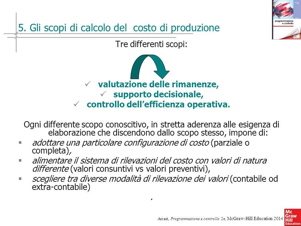 5. Gli scopi di calcolo del costo di produzione