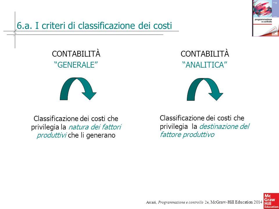 6.a. I criteri di classificazione dei costi