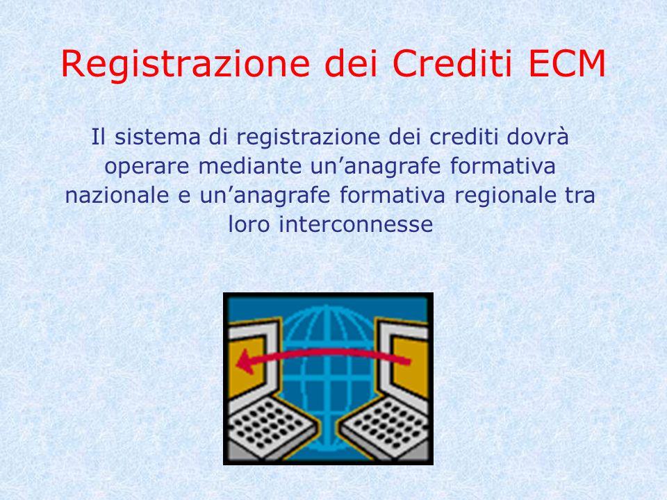 Registrazione dei Crediti ECM