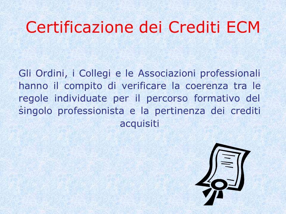 Certificazione dei Crediti ECM
