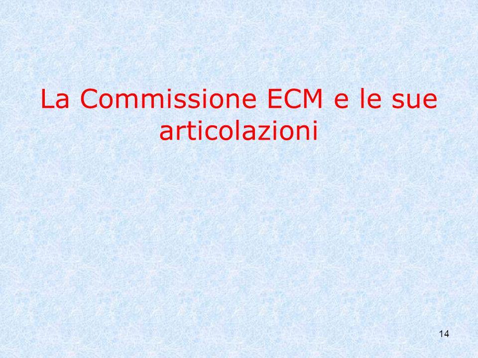 La Commissione ECM e le sue articolazioni