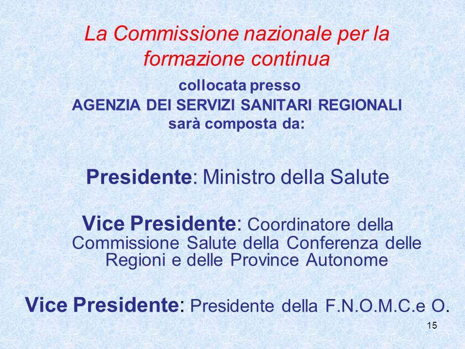 Presidente: Ministro della Salute