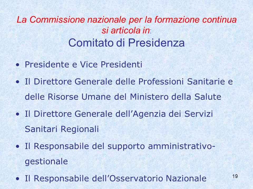 La Commissione nazionale per la formazione continua si articola in: Comitato di Presidenza