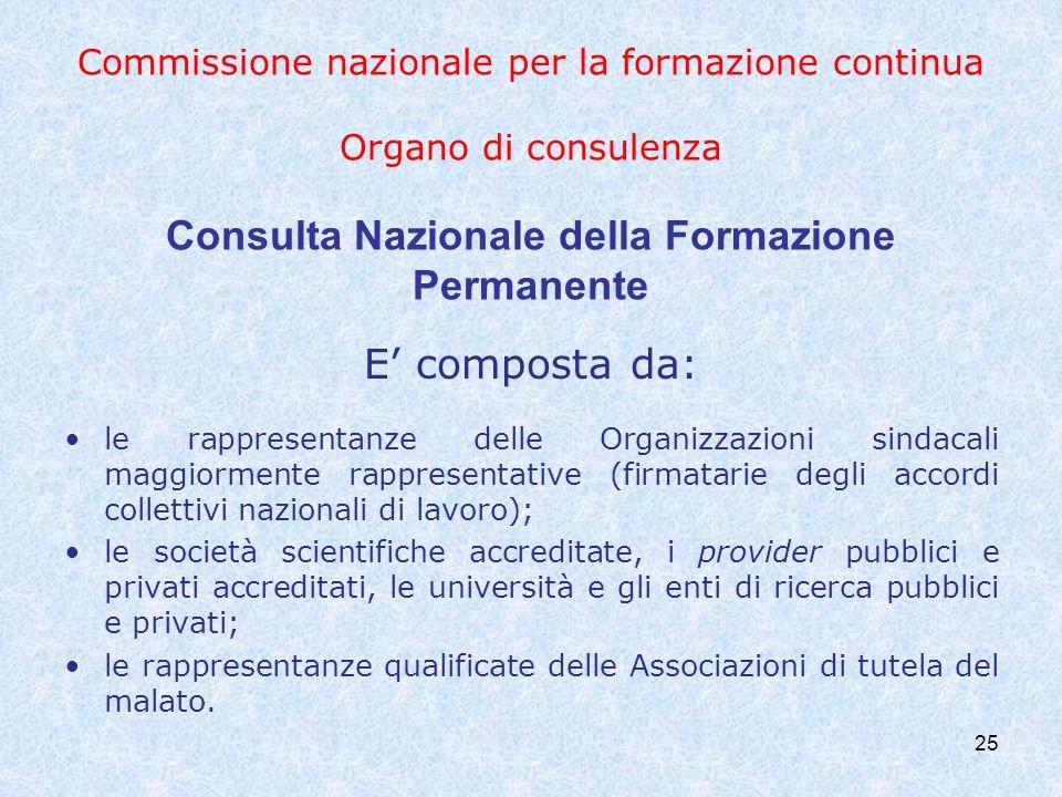 Commissione nazionale per la formazione continua Organo di consulenza Consulta Nazionale della Formazione Permanente
