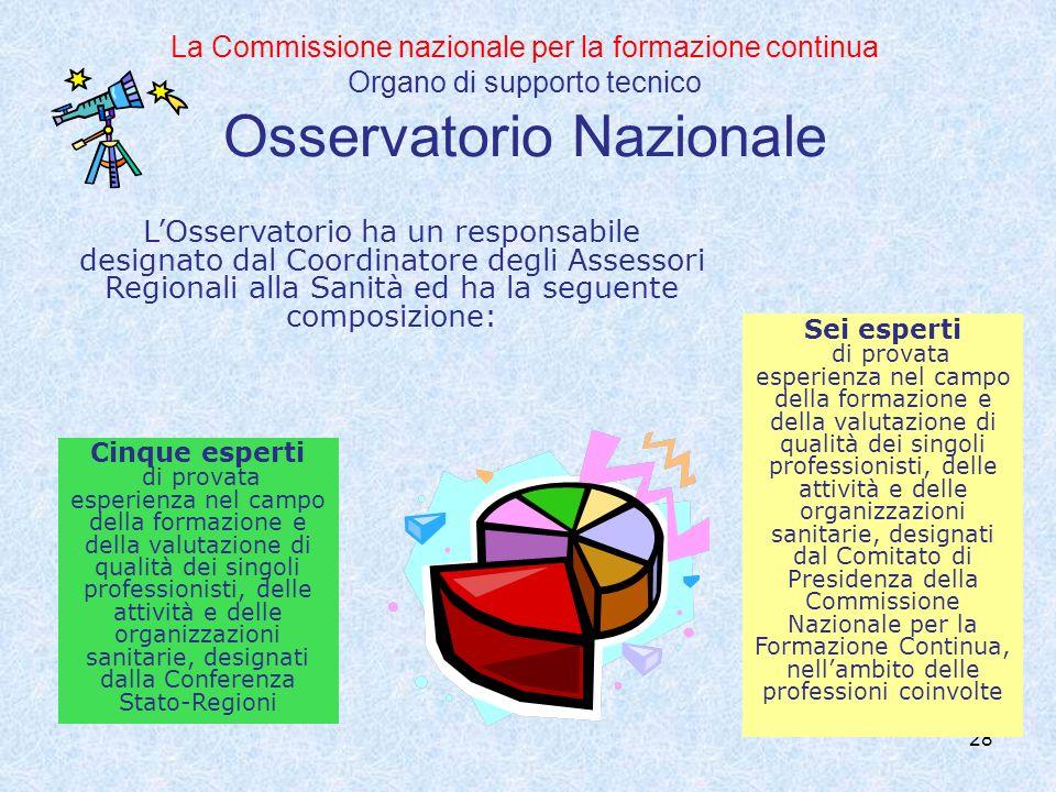 La Commissione nazionale per la formazione continua Organo di supporto tecnico Osservatorio Nazionale