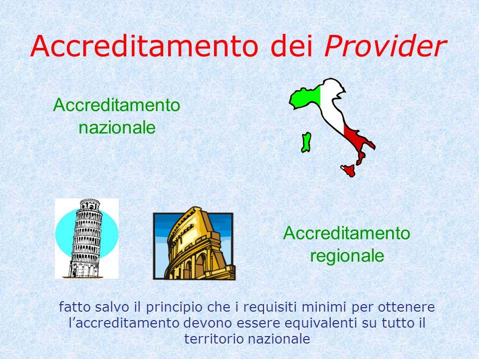 Accreditamento dei Provider