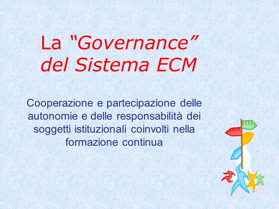 La Governance del Sistema ECM