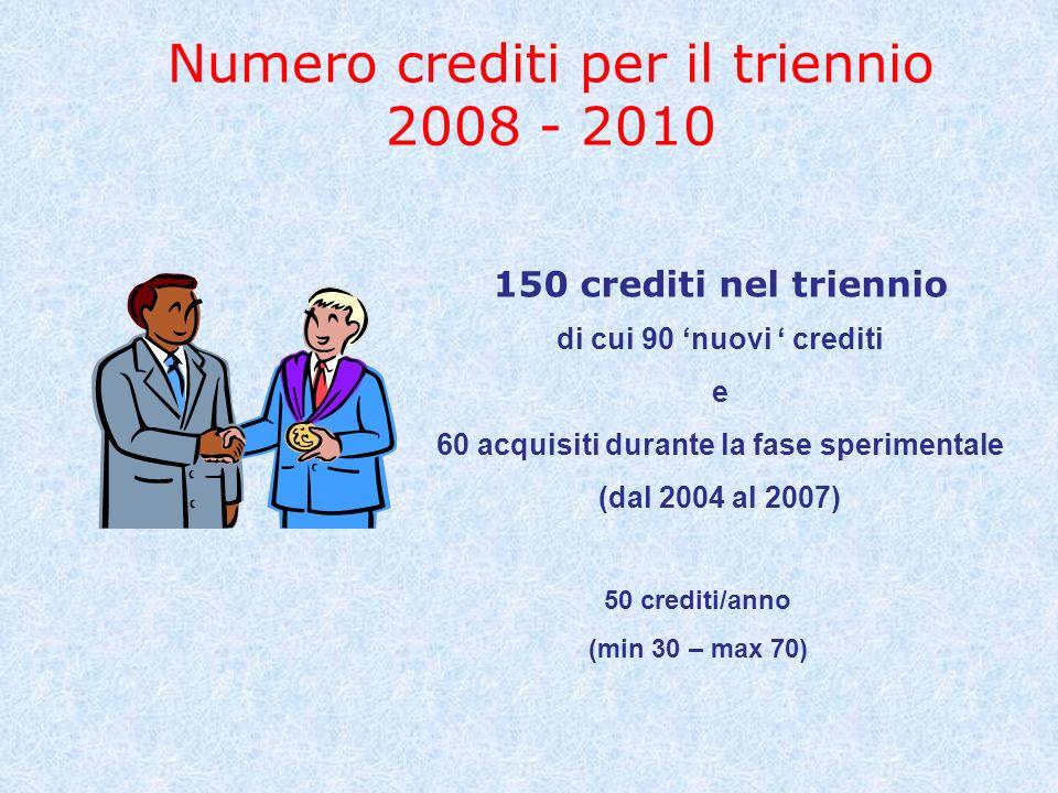 Numero crediti per il triennio 2008 - 2010