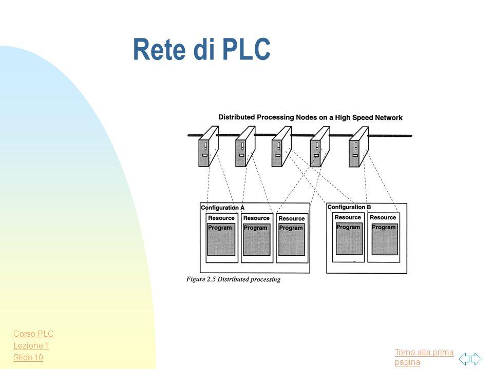 Rete di PLC