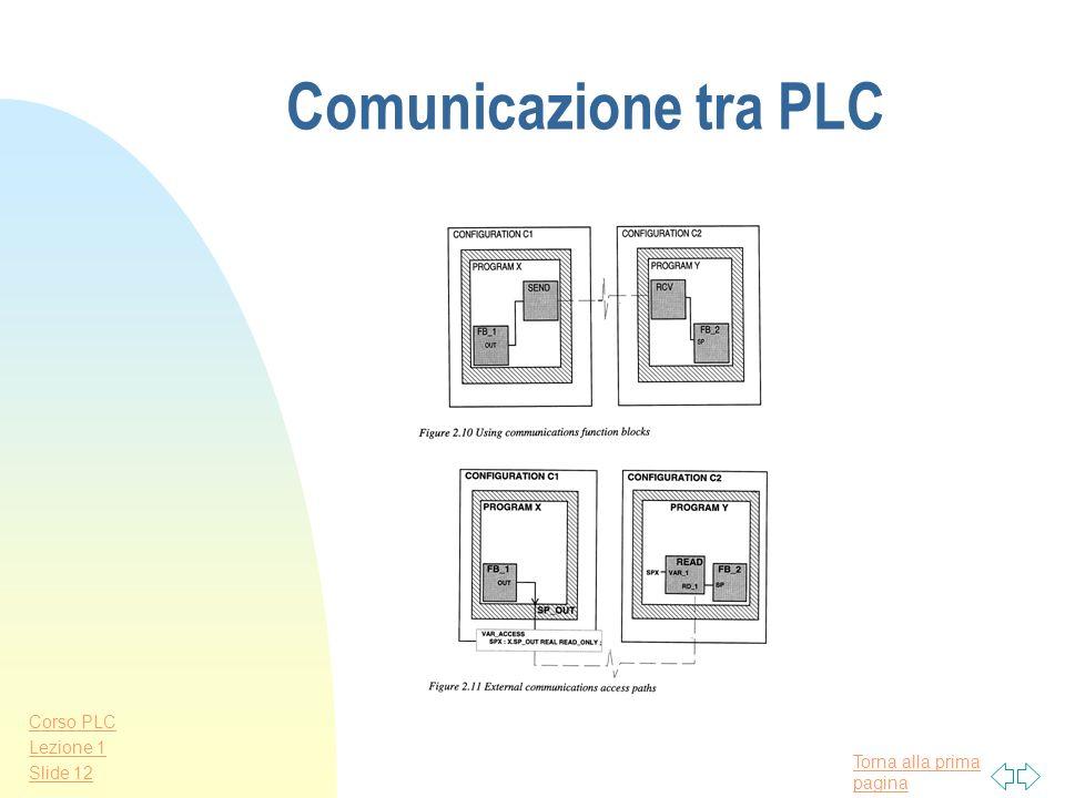 Comunicazione tra PLC