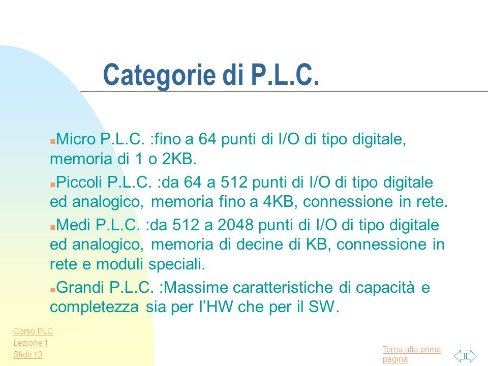 Categorie di P.L.C. Micro P.L.C. :fino a 64 punti di I/O di tipo digitale, memoria di 1 o 2KB.