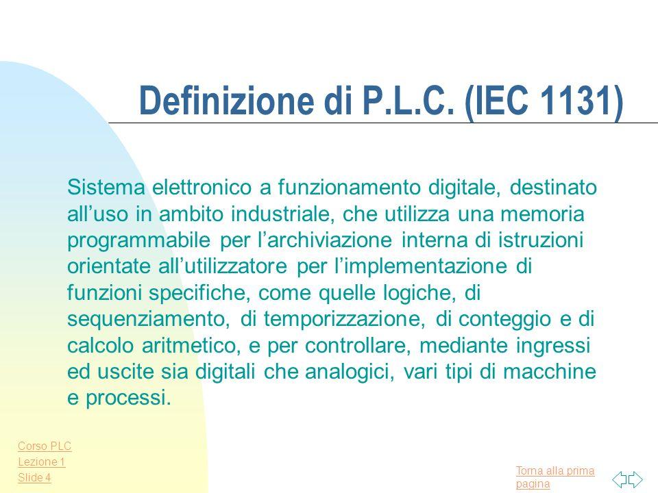 Definizione di P.L.C. (IEC 1131)