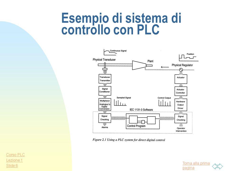 Esempio di sistema di controllo con PLC