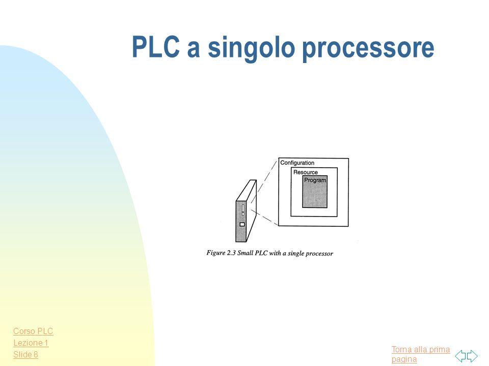 PLC a singolo processore