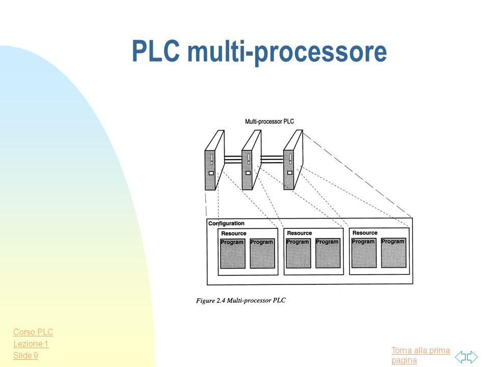 PLC multi-processore