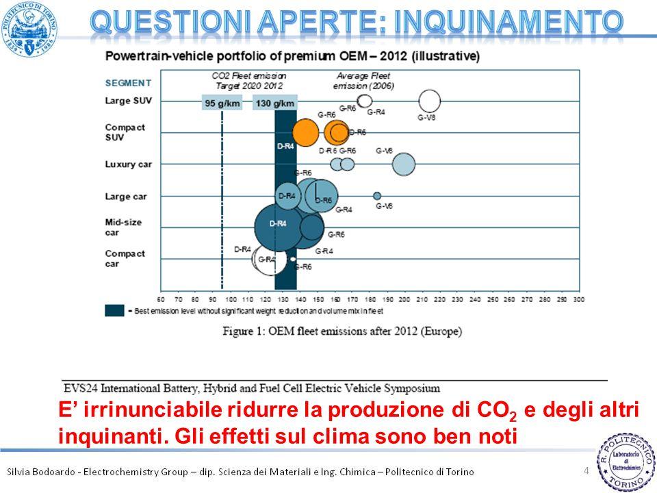 Questioni aperte: inquinamento