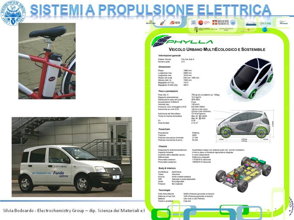 Sistemi a propulsione elettrica