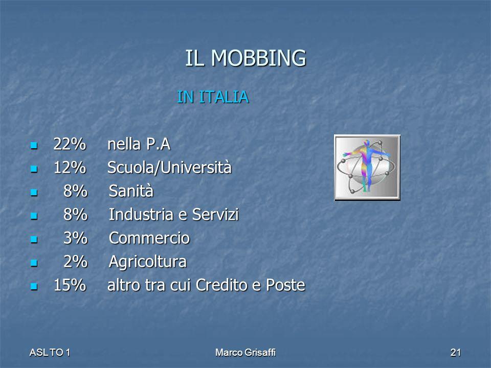IL MOBBING IN ITALIA 22% nella P.A 12% Scuola/Università 8% Sanità